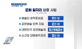 문체부 2차 추경 2천918억···일자리 창출·소비 촉진 동영상 보기
